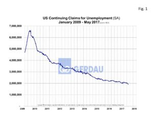 unemply-cont-claims-fig1