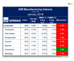 ism-fig1